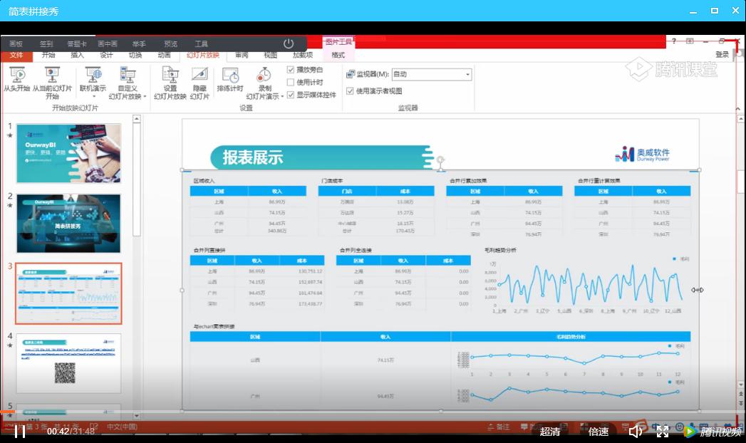 SpeedBI数据云报表