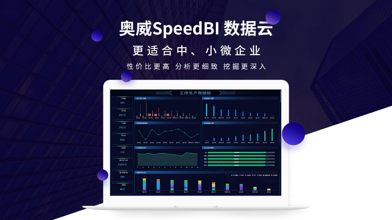 SpeedBI数据云